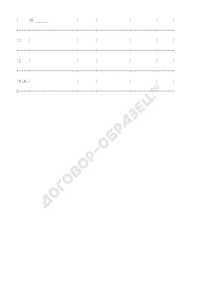 Состояние лицензирования пользования недрами на территории субъекта Российской Федерации. Страница 3