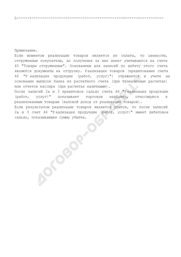 Схема корреспонденции счетов по учету реализации товаров по договору поставки, если моментом реализации является оплата. Страница 2
