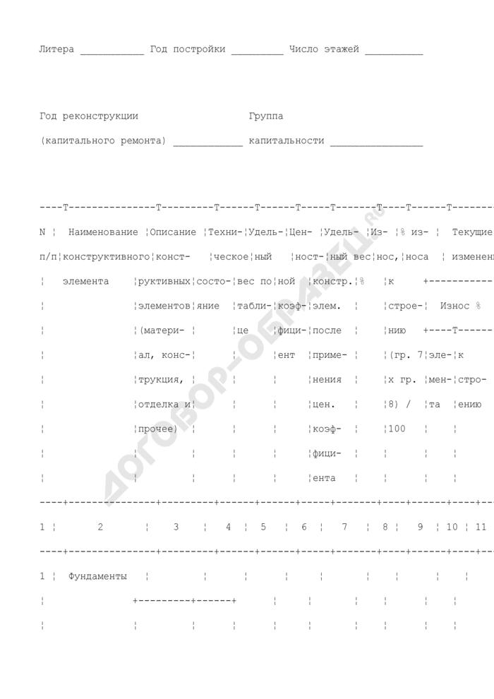Техническое описание конструктивных элементов и определение физического износа основных строений, отапливаемых пристроек жилого дома. Страница 1
