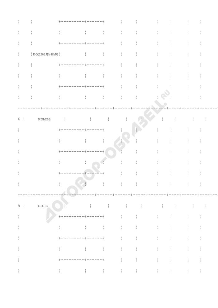 Техническое описание конструктивных элементов и определение физического износа основных строений, отапливаемых пристроек жилого дома. Страница 3