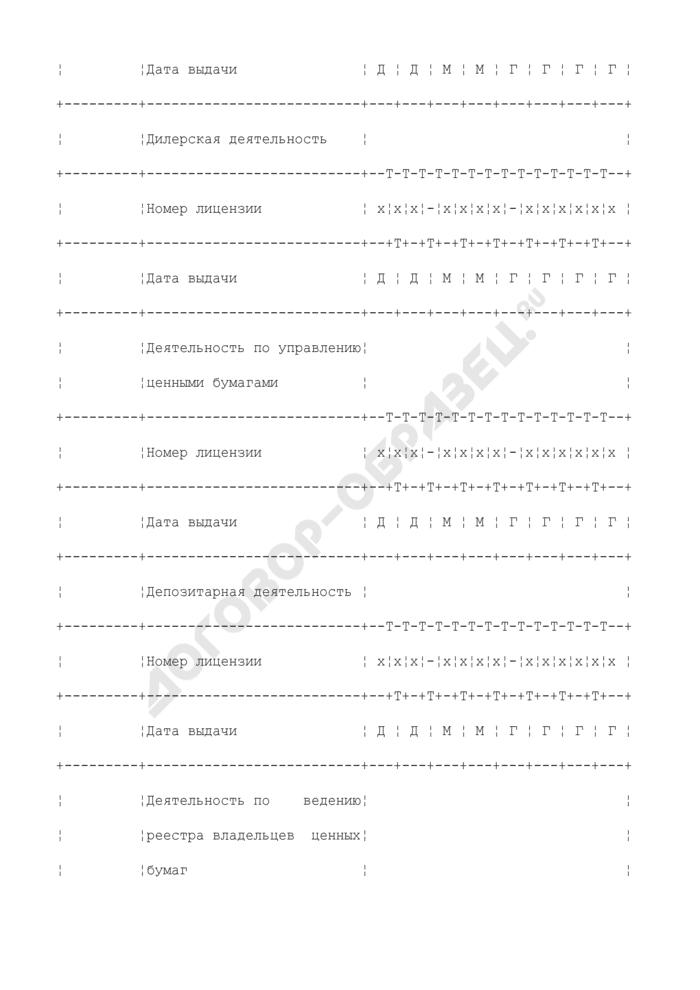 Титульный лист организации (отчетность профессиональных участников рынка ценных бумаг). Страница 2