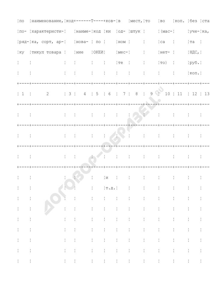 Товарная накладная. Унифицированная форма N ТОРГ-12. Страница 3