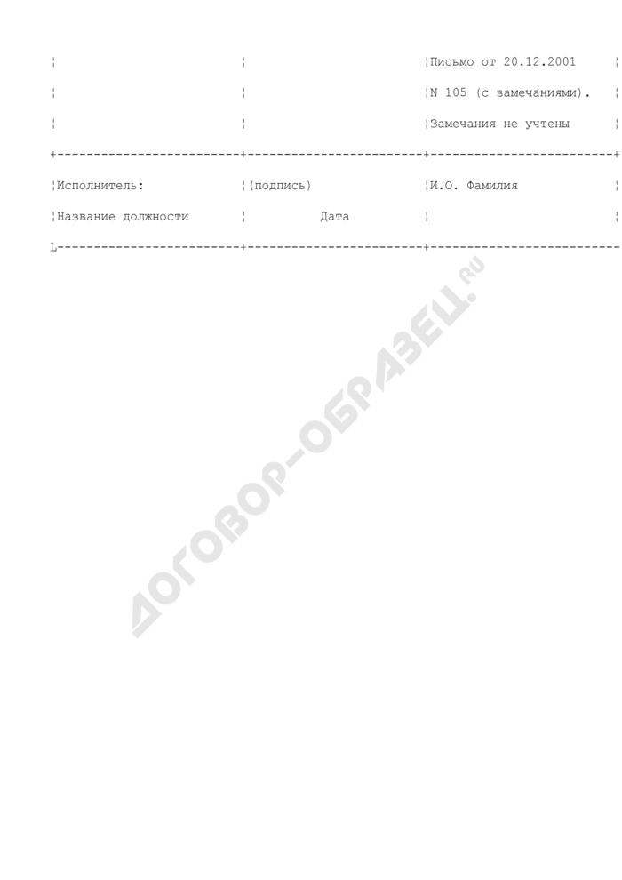 Дополнительный лист согласования в администрации городского округа Рошаля Московской области. Страница 2