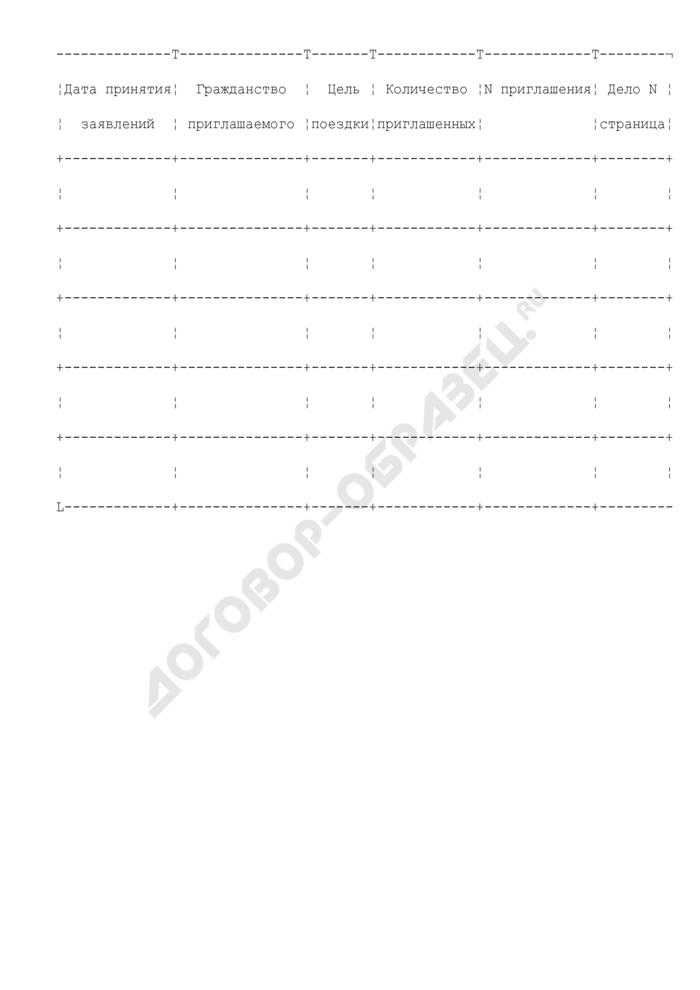 Учетная карточка на приглашающее в Российскую Федерацию иностранных граждан и лиц без гражданства физическое лицо. Страница 2
