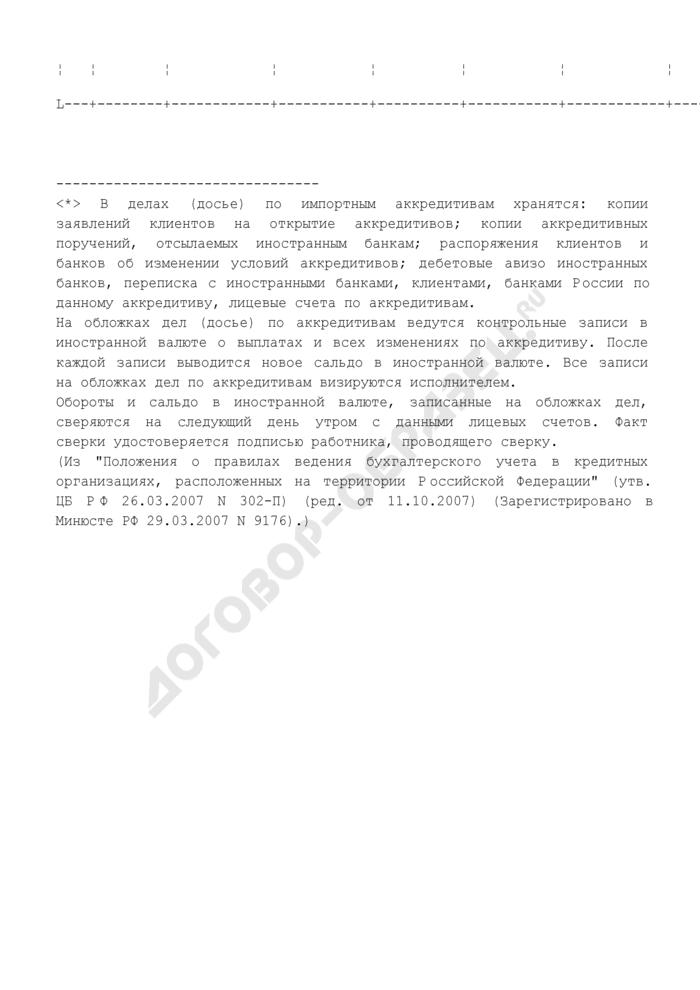 Досье импортного аккредитива. Дело по аккредитиву, выставленному с покрытием/без покрытия. Страница 3