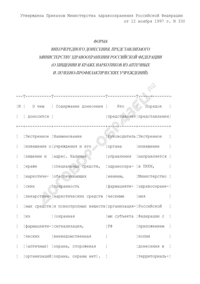 Форма внеочередного донесения, представляемого Министерству здравоохранения Российской Федерации (о хищении и краже наркотиков из аптечных и лечебно-профилактических учреждений). Страница 1