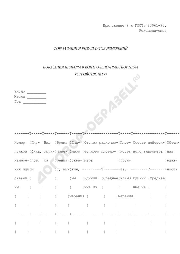 Форма записи результатов измерений (рекомендуемая). Показания прибора в контрольно-транспортном устройстве (КТУ). Страница 1