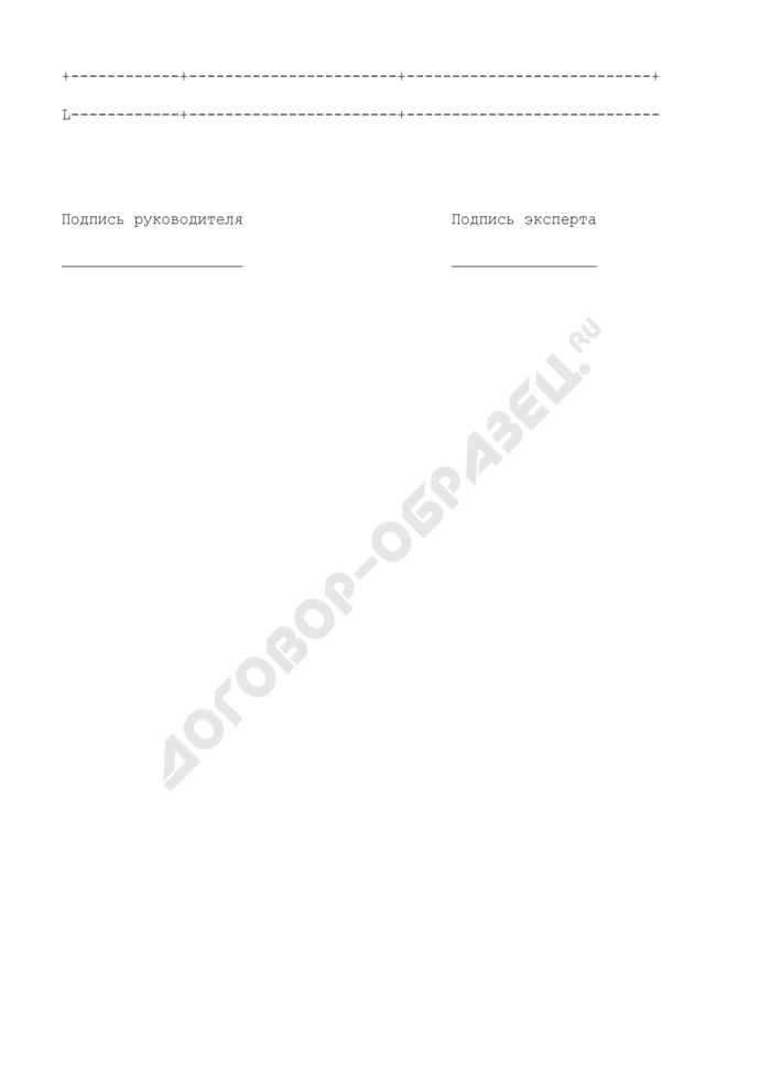 Форма квалификационной карточки эксперта. Страница 3