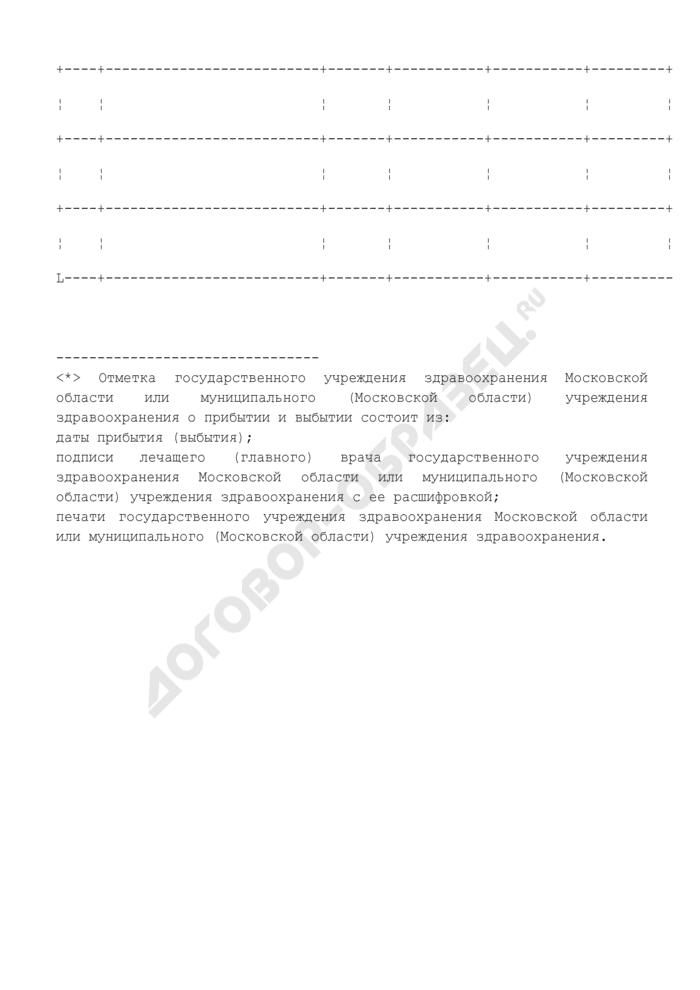 Форма маршрутного листа по возмещению стоимости проезда к месту лечения в лечебных учреждениях и обратно детям, имеющим место жительства в Московской области, страдающим онкологическими заболеваниями. Страница 2