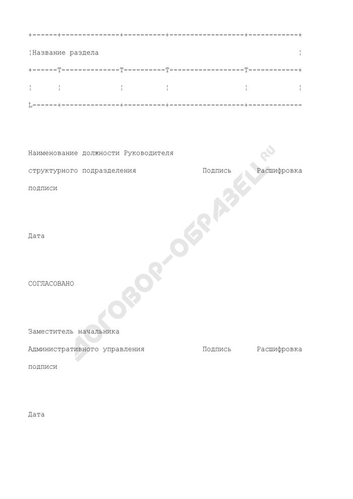 Форма номенклатуры дел структурного подразделения Федерального казначейства. Страница 2