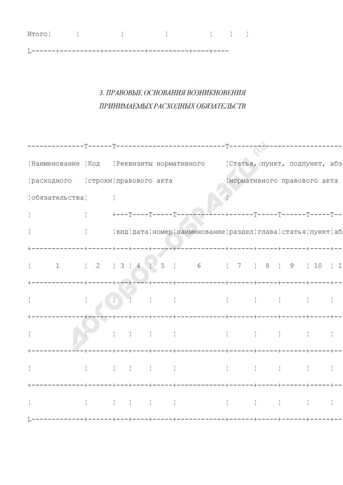 Форма обоснования бюджетного ассигнования бюджета города Фрязино Московской области на очередной финансовый год. Страница 3