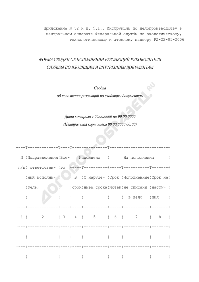 Форма сводки об исполнении резолюций руководителя Федеральной службы по экологическому, технологическому и атомному надзору по входящим и внутренним документам. Страница 1