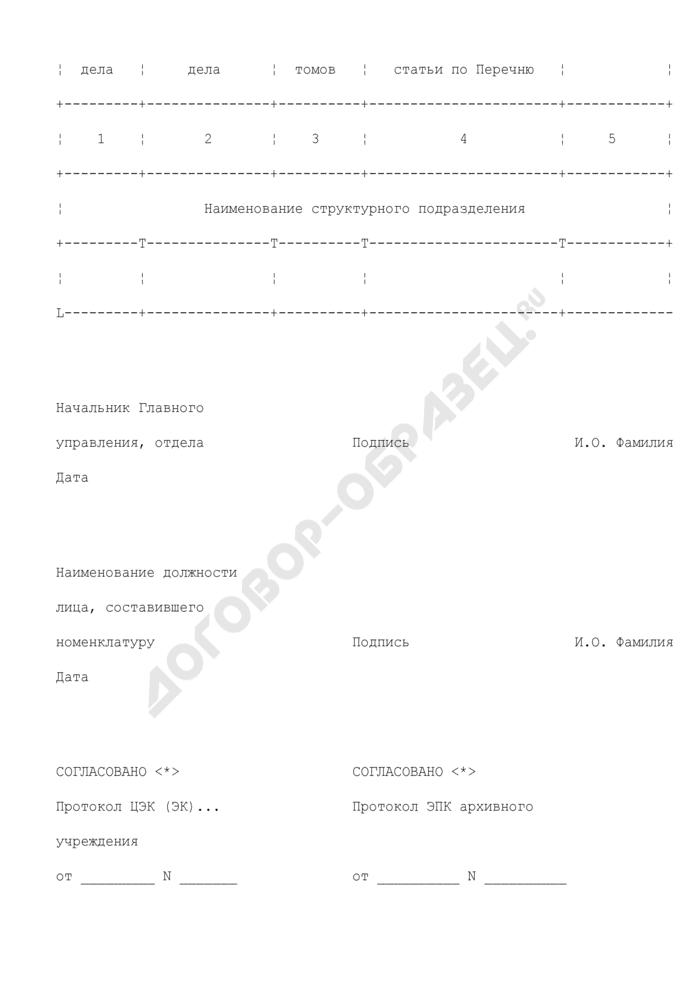 Форма сводной номенклатуры дел в органах прокуратуры Российской Федерации. Страница 2
