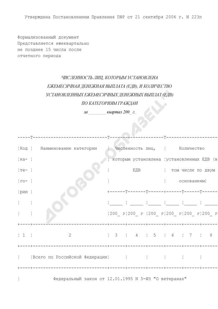 Численность лиц, которым установлена ежемесячная денежная выплата (ЕДВ), и количество установленных ежемесячных денежных выплат (ЕДВ) по категориям граждан. Форма N 2-ФР (квартальная). Страница 1