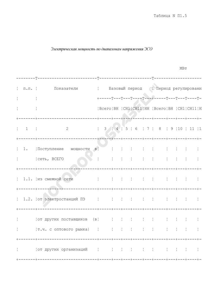 Электрическая мощность по диапазонам напряжения энергоснабжающей организации (таблица N П1.5). Страница 1