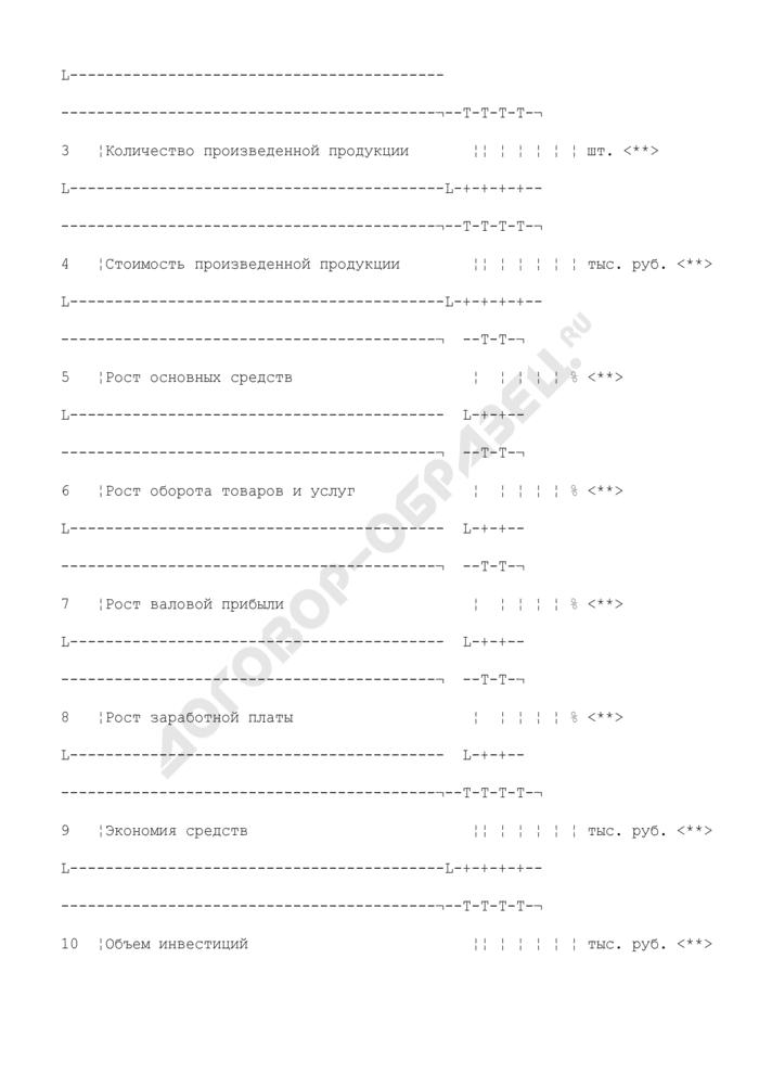 Этап финансирования проекта (приложение к Заявке на предоставление финансовых средств). Форма N Ф2-2. Страница 3