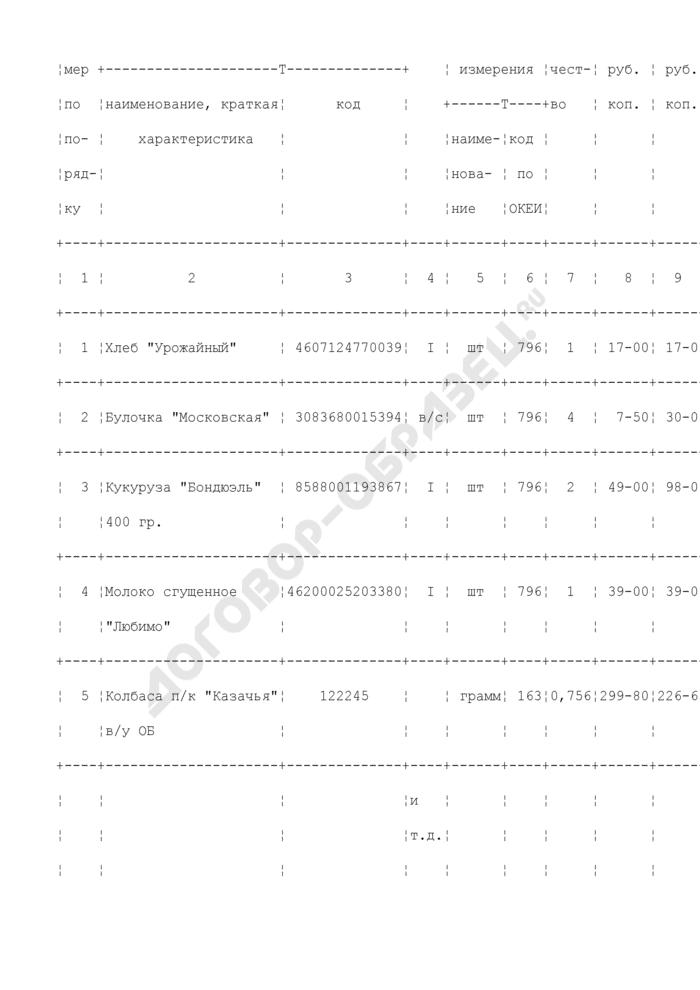 Заказ. Унифицированная форма N ТОРГ-26 (пример заполнения). Страница 3