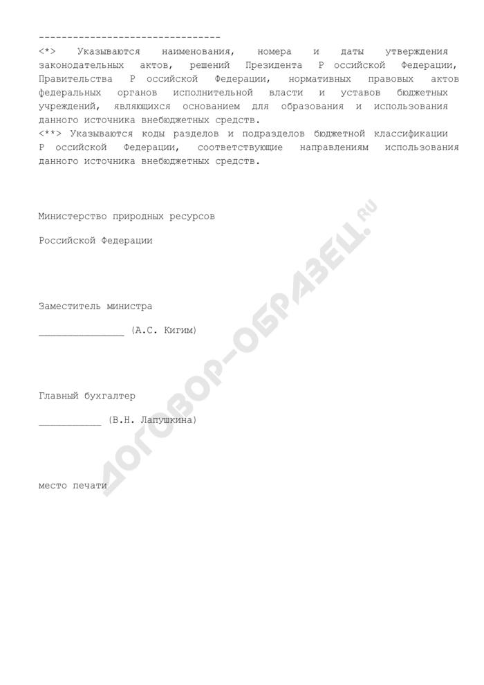Разрешение на открытие лицевого счета по учету средств, полученных от предпринимательской и иной приносящей доход деятельности. Страница 3