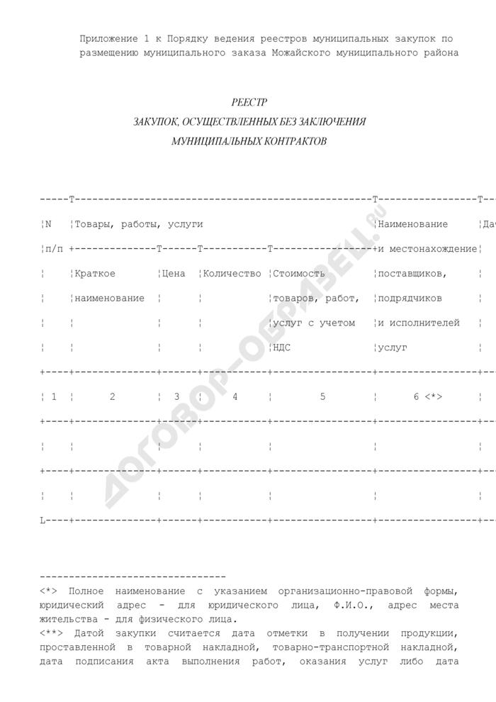Реестр закупок для нужд Можайского муниципального района Московской области, осуществленных без заключения муниципальных контрактов. Страница 1