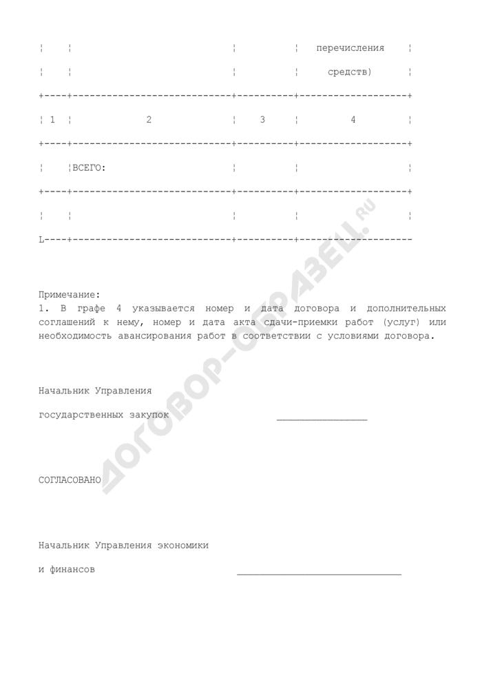 Реестр распределения средств федерального бюджета на оплату работ (услуг) для федеральных государственных нужд. Страница 2