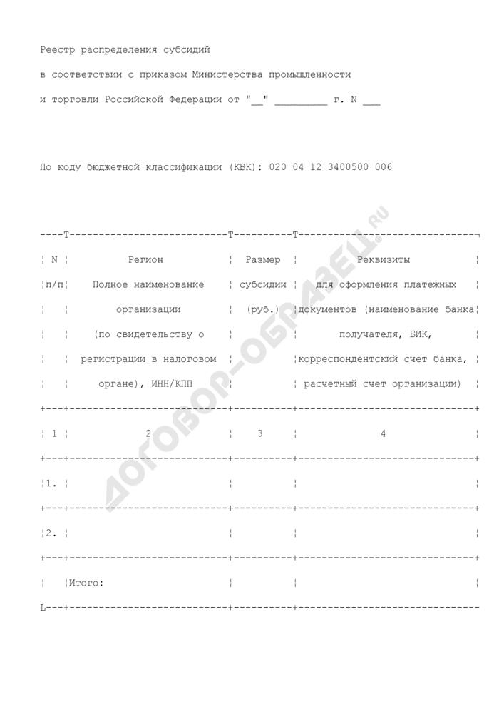 Реестр распределения субсидий в соответствии с приказом Министерства промышленности и торговли Российской Федерации. Страница 1