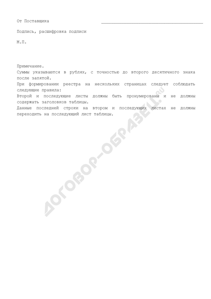 Сводный реестр накладных на поставку партии товаров, предназначенных для лечения больных злокачественными новообразованиями лимфоидной, кроветворной и родственных им тканей, гемофилией, муковисцидозом, гипофизарным нанизмом, болезнью Гоше, рассеянным склерозом, а также после трансплантации органов и (или) тканей. Страница 2