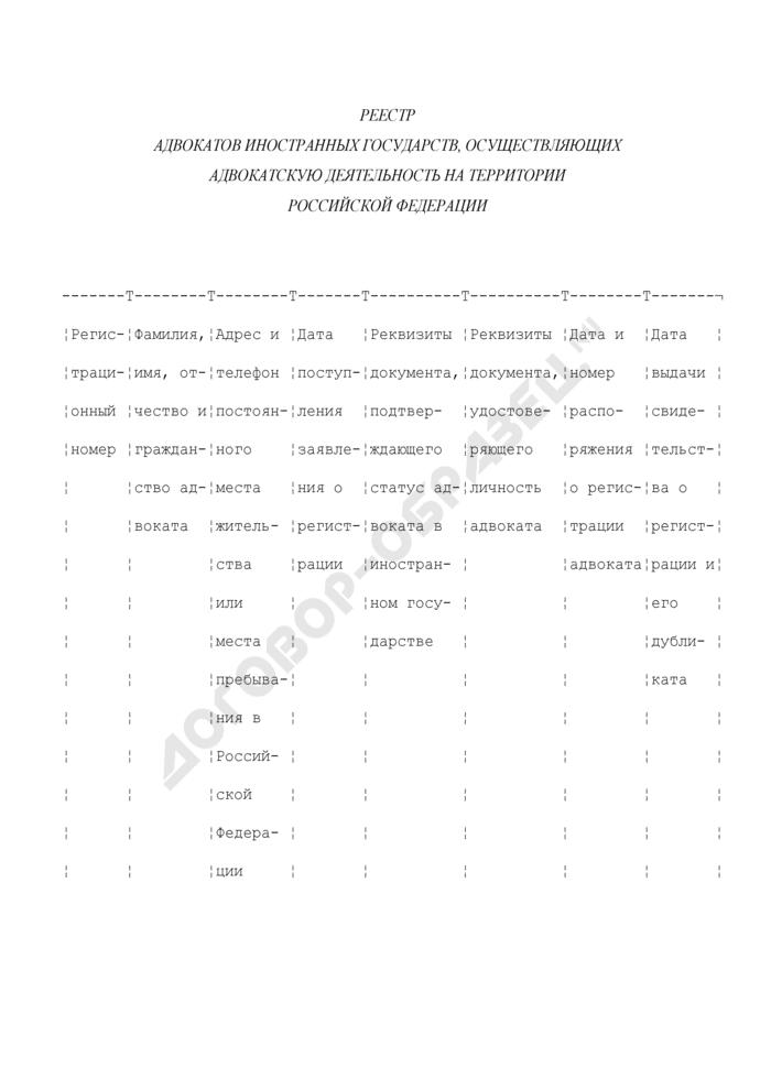 Реестр адвокатов иностранных государств, осуществляющих адвокатскую деятельность на территории Российской Федерации. Страница 1
