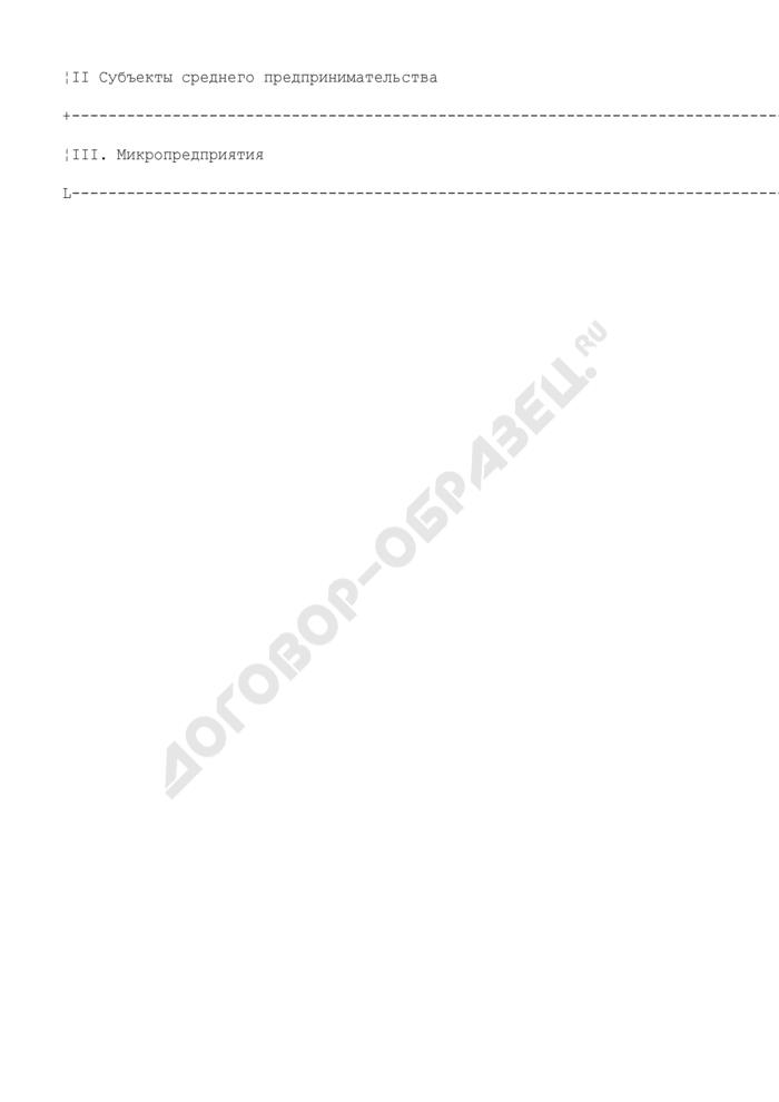 Форма реестра субъектов малого и среднего предпринимательства - получателей поддержки, оказываемой администрацией Егорьевского муниципального района Московской области. Страница 2