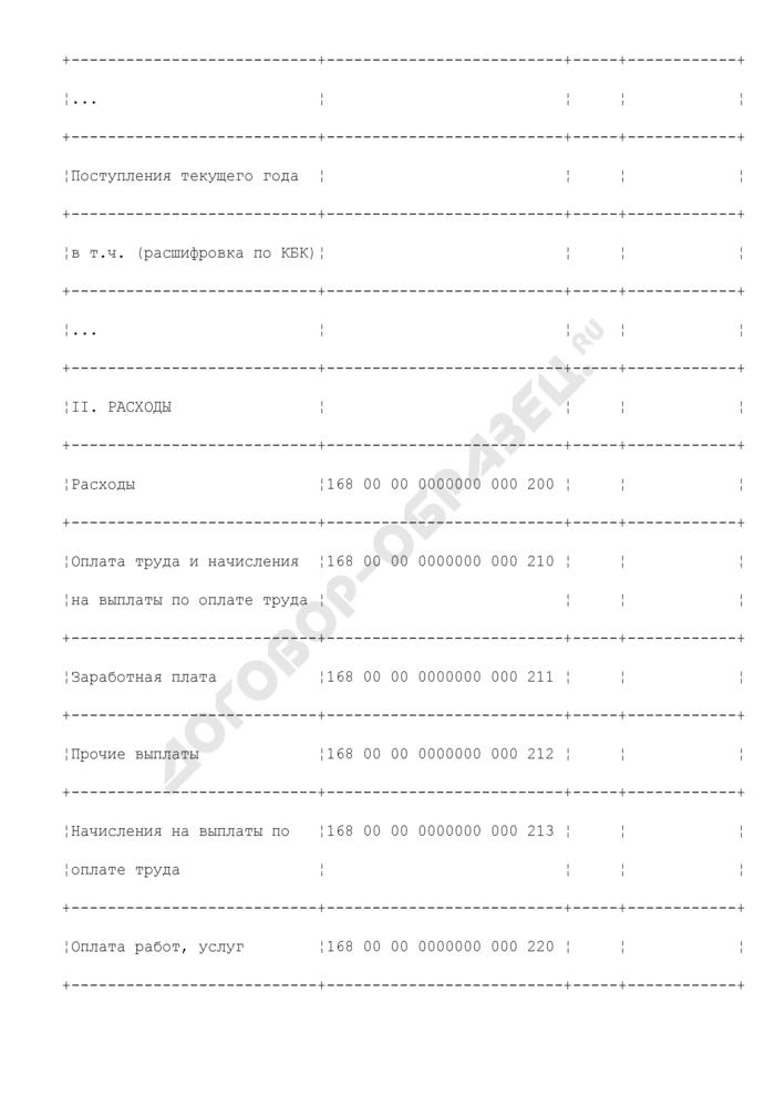 Смета доходов и расходов по приносящей доход деятельности федерального государственного учреждения, находящегося в ведении Роспатента. Страница 3