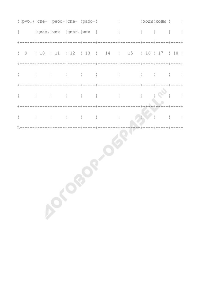 Смета на производство топографо-геодезических работ на объекте. Форма N ПС-14. Страница 3