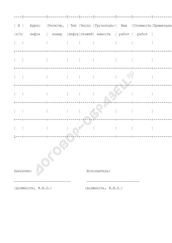 Список адресов лифтов, на которых, согласно договору, исполнитель выполняет работы по техническому освидетельствованию и электрическим измерениям (приложение к договору на техническое освидетельствование лифтов и оказание услуг). Страница 1