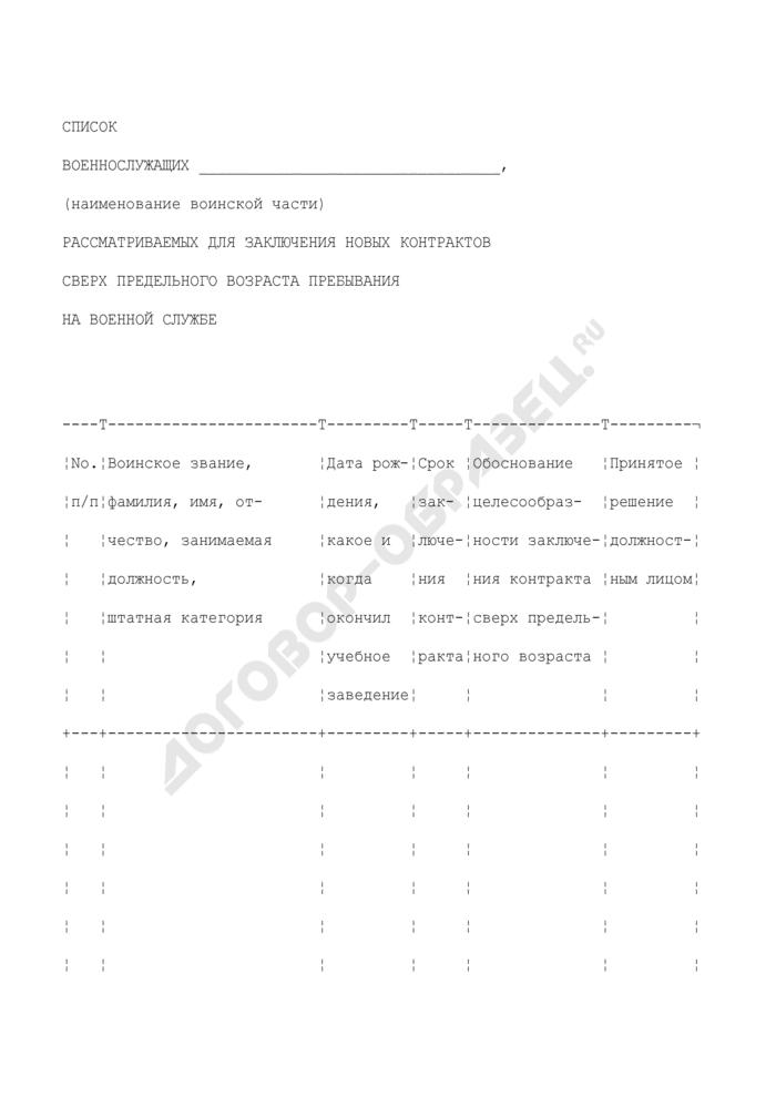 Список военнослужащих, рассматриваемых для заключения новых контрактов сверх предельного возраста пребывания на военной службе. Страница 1