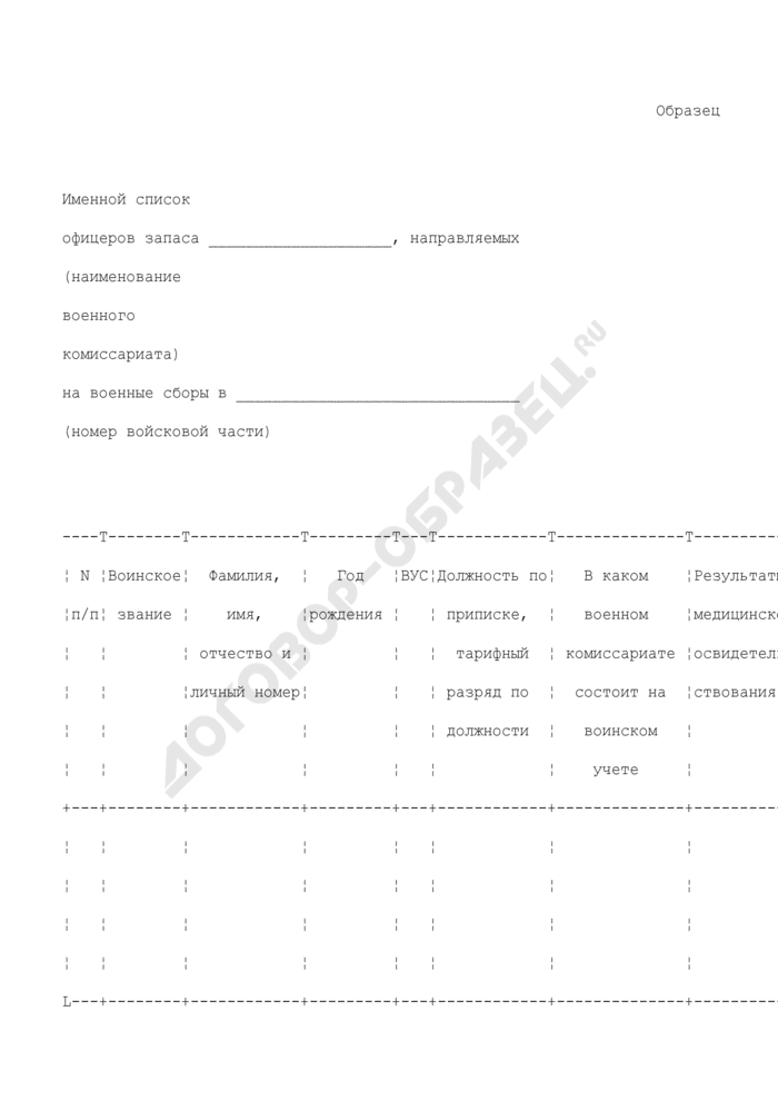 Именной список офицеров запаса, направляемых военным комиссариатом на военные сборы в Вооруженные Силы Российской Федерации. Страница 1