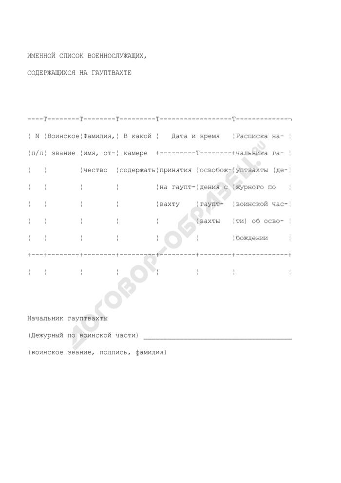 Именной список военнослужащих, содержащихся на гауптвахте. Страница 1