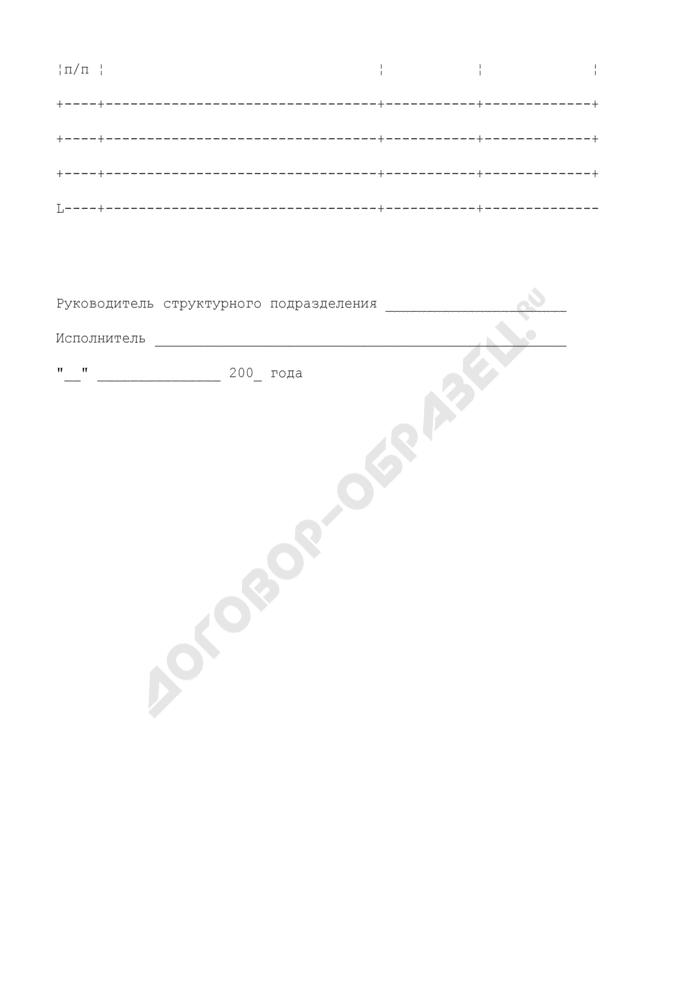 Список должностных лиц (организаций), которым направляется постановление (выписка из протокола) Центральной избирательной комиссии Российской Федерации, и которые будут задействованы в реализации принятого документа или должны быть проинформированы о его содержании. Страница 2