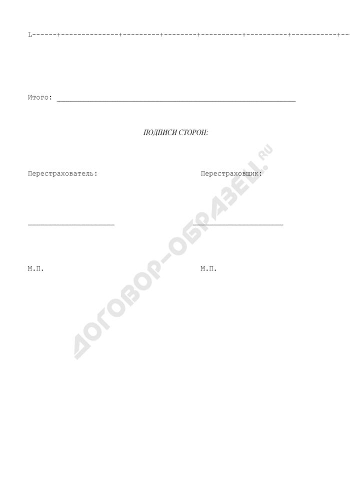 Список застрахованных лиц (приложение к договору облигаторного пропорционального перестрахования). Страница 2