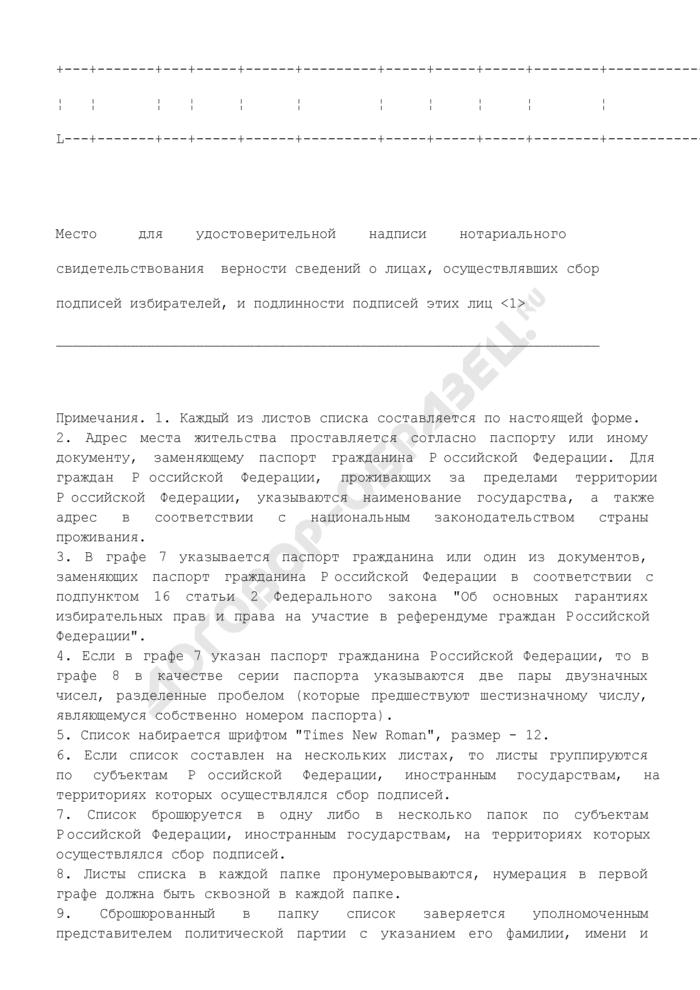 Список лиц, осуществлявших сбор подписей избирателей в поддержку выдвижения кандидата на должность Президента Российской Федерации, с нотариально удостоверенными сведениями об указанных лицах и подписями указанных лиц (на бумажном носителе) (обязательная форма). Страница 2