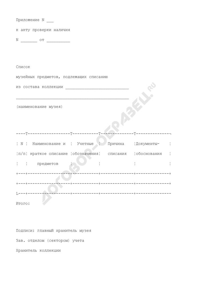 Список музейных предметов, подлежащих списанию из состава коллекции музея. Страница 1