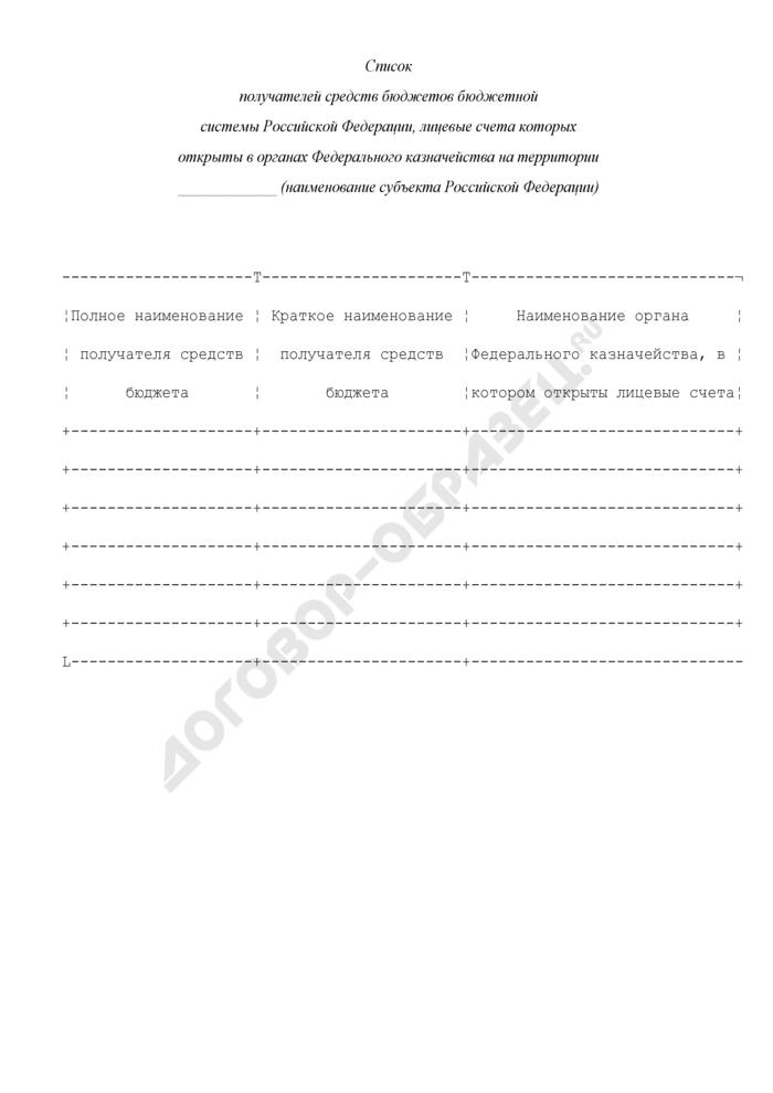 Список получателей средств бюджетов бюджетной системы Российской Федерации, лицевые счета которых открыты в органах Федерального казначейства на территории субъекта Российской Федерации. Страница 1
