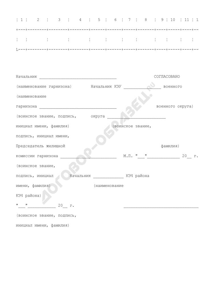 Список распределения жилых помещений во вновь построенных жилых домах между военнослужащими. Страница 3