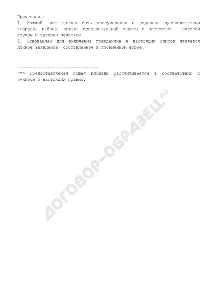 Список семей граждан, лишившихся жилья в результате наводнения, изъявивших желание использовать предоставляемую субсидию на финансирование строительства жилого дома собственными силами (хозяйственным способом). Страница 3