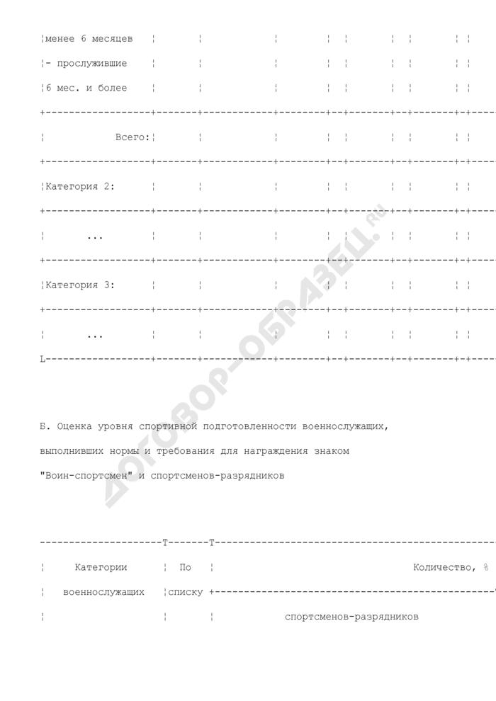 Справка-доклад о состоянии физической подготовки и спортивно-массовой работы в воинской части (военно-учебном заведении). Страница 3