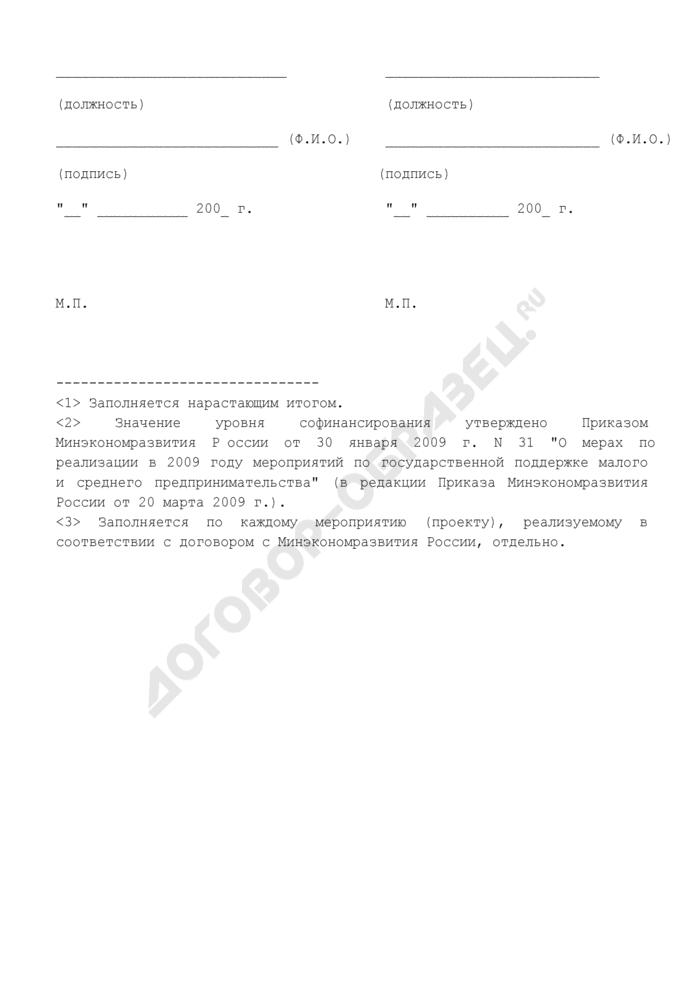 Справка-расчет на использование субсидии из федерального бюджета, предоставленной субъекту Российской Федерации на реализацию мероприятия государственной поддержки субъектов малого и среднего предпринимательства. Форма N 13. Страница 2