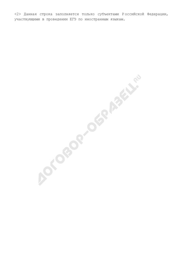 Сводная справка об использовании экзаменационных материалов единого государственного экзамена в субъекте Российской Федерации. Страница 3