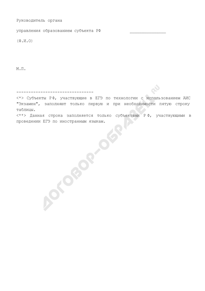 Сводная справка об использовании экзаменационных материалов единого государственного экзамена. Страница 3