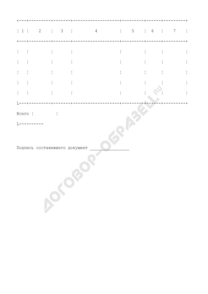 Справка (допроводка). Специализированная форма N 6-ТКр. Страница 2
