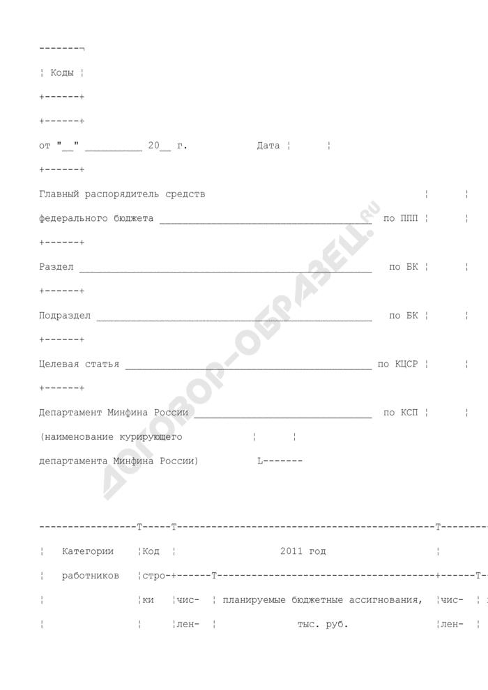 Сведения о распределении численности работников и расходов на ее содержание на плановый период 2011 и 2012 годов по судебной системе. Страница 1