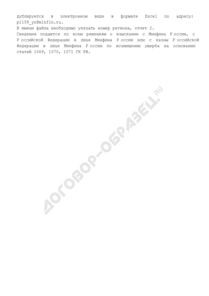Сведения о судебных решениях, вступивших в законную силу на 1 января 2008 г.. Страница 2