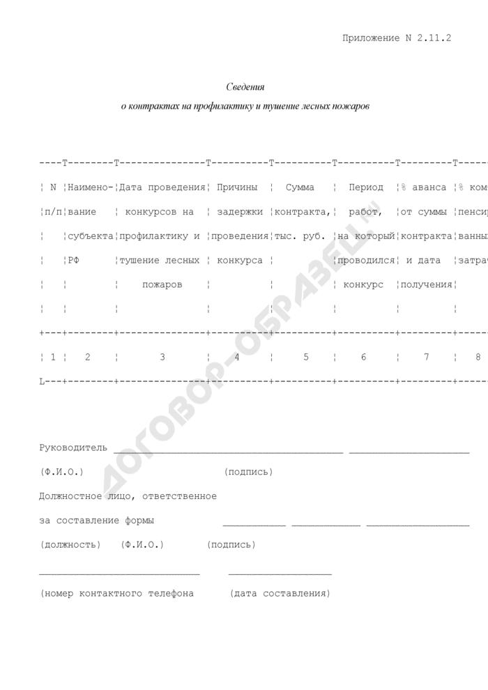 Отчет Департамента лесного хозяйства. Сведения о контрактах на профилактику и тушение лесных пожаров. Форма N 2.11.2. Страница 1