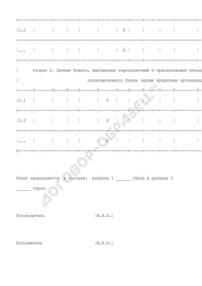 Сведения об инвестициях уполномоченного банка и его клиентов-резидентов (кроме кредитных организаций) в ценные бумаги, выпущенные нерезидентами. Страница 3